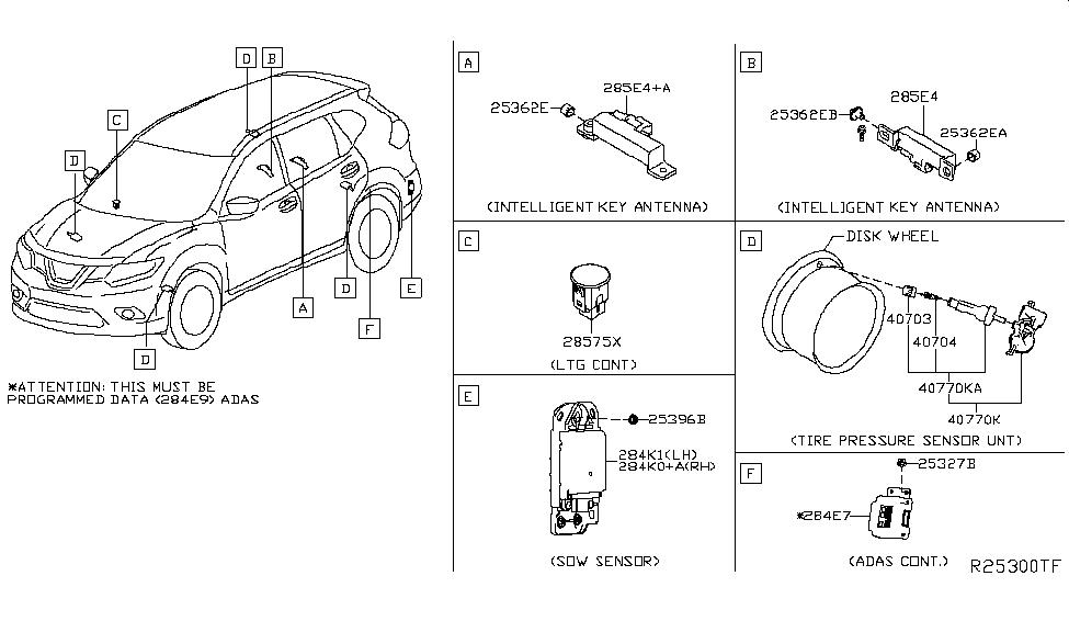 2019 Nissan Rogue US Make Electrical Unit - Nissan Parts Deal