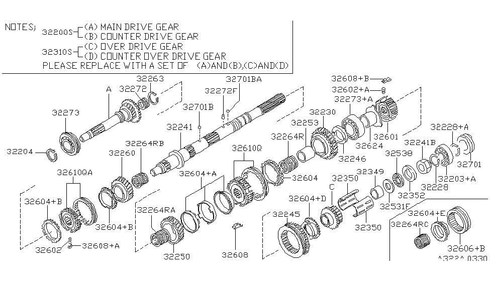 1996 nissan hardbody pickup 1995 1997 transmission gear rh nissanpartsdeal com 1996 nissan pickup transmission diagram nissan hardbody transmission parts