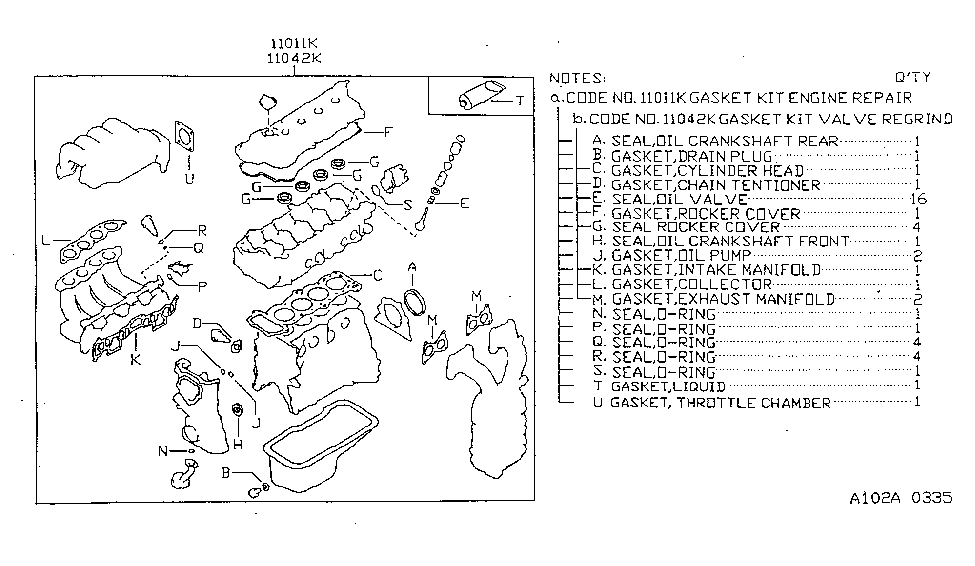 1997 Nissan Sentra Made in Mexico Engine Gasket Kit
