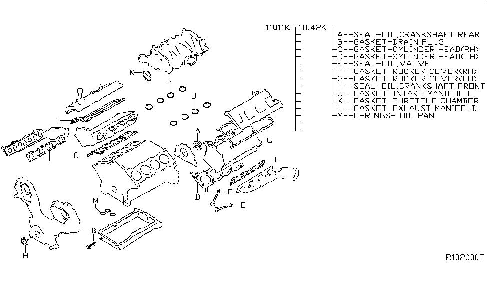 2005 nissan titan engine gasket kit