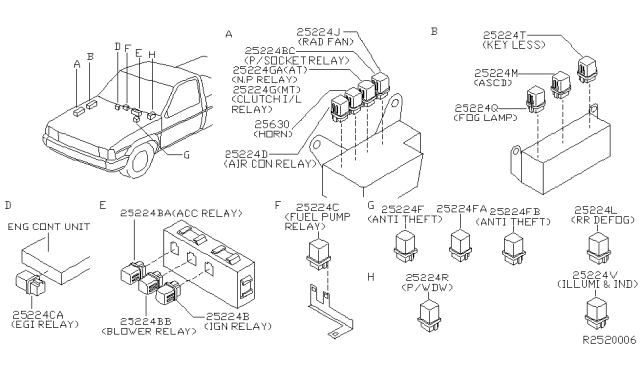 2000 Nissan Frontier Fuel Pump Wiring Diagram